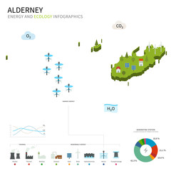 Energy industry and ecology of Alderney
