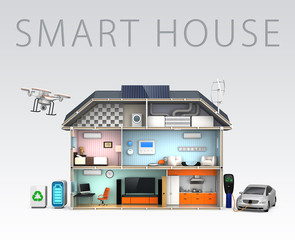 "Home automation concept with ""Smart house"" text"