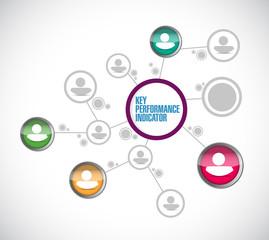 key performance indicator network illustration