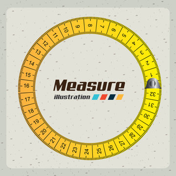measuringdesign