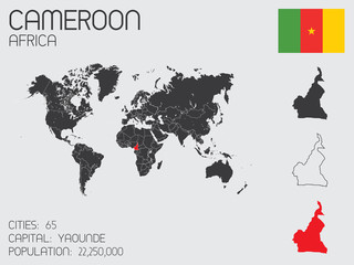 Set of Infographic Elements for the Country of Cameroon