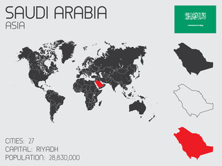 Set of Infographic Elements for the Country of Saudi Arabia