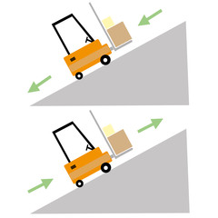 ramp up and down forklift safety