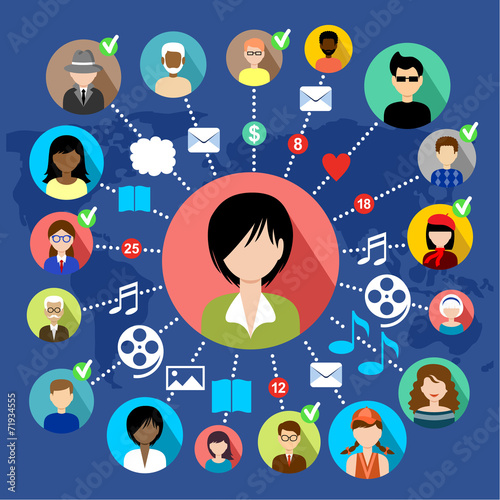 "do social networking sites impede communication The impact of new social media on intercultural communication and interaction are key factors that influence how [social network sites]"" (rosen et al, 2010."