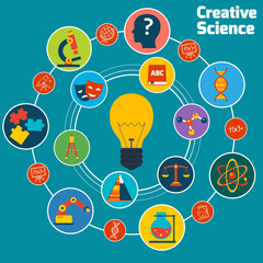 Creative science concept
