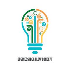 Wall Mural - Business Idea Flow Concept