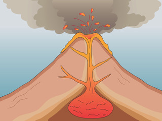 Volcano buy this stock illustration and explore similar category ccuart Choice Image