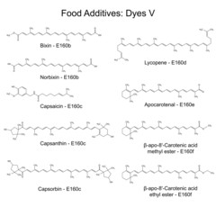 Food dyes - structural chemical formulas of food additives