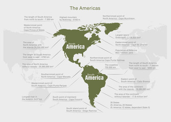 infographics continent America green and gray
