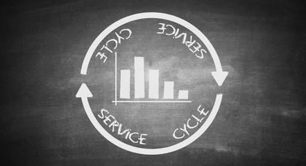 Service cycle on chalkboard