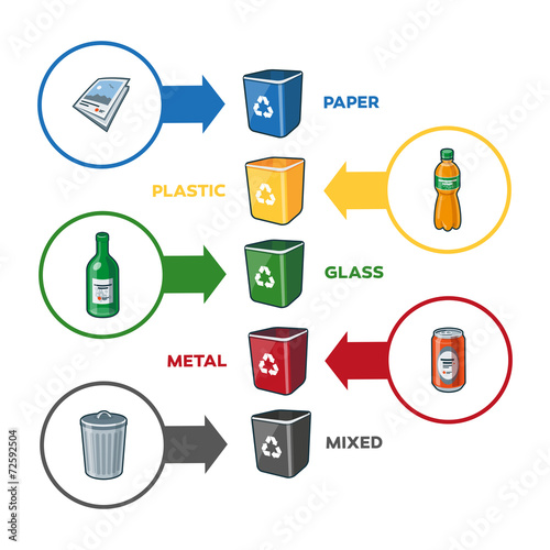 paper separation for recycling