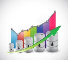 oil barrels business graph illustration