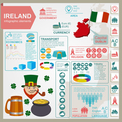 Ireland infographics, statistical data, sights