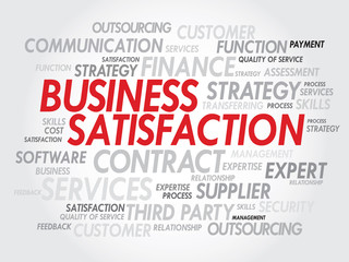 Background concept word cloud of business satisfaction
