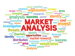 Market Analysis concept word cloud