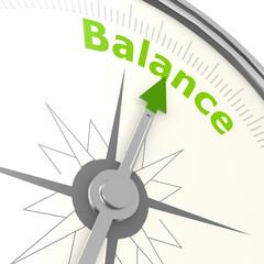 Balance compass