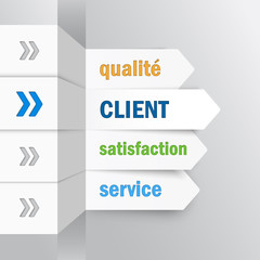 SATISFACTION CLIENT QUALITE SERVICE