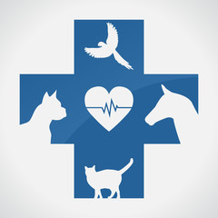 Veterinary sign. Cat Dog Bird Horse