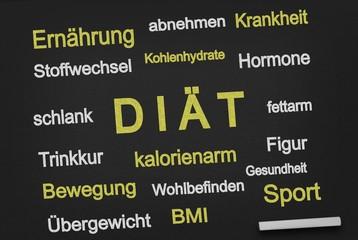 Diät - Schild