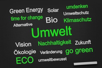 Umwelt - Tafel