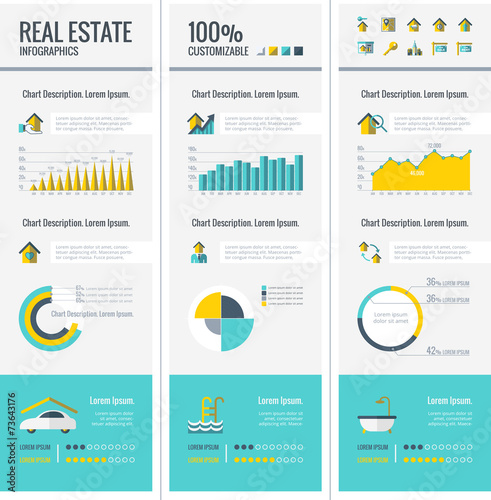 Real estate infographics 2018