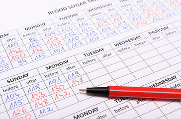 Medical forms and pen for diabetes