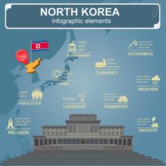 North Korea  infographics, statistical data, sights