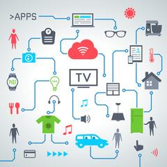 internet des objets - internet of things - 2014_12 - 1