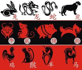 Chinese Zodiac, Twelve Animal symbols