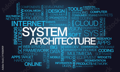 System Architecture Words Text Tag Cloud