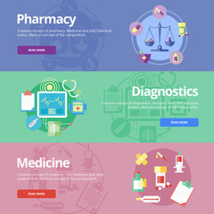 Set of flat design concepts for pharmacy, diagnostics, medicine.