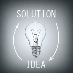 Solution and Idea