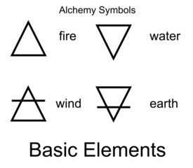Alchemy vector icons. Four elements.