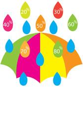 Pioggia di Sconti