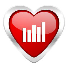 graph valentine icon bar graph sign