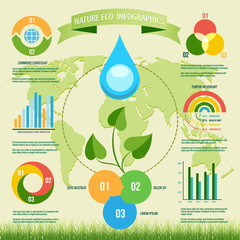 Infographics about environment or water resources