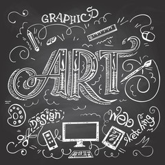 Art hand-lettering typography on chalkboard