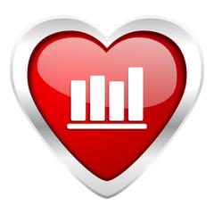 bar chart valentine icon