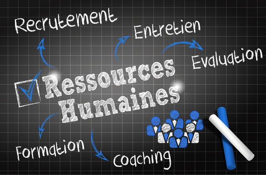 ardoise tableau : ressources humaines