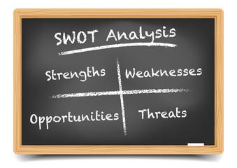 Blackboard SWOT Analysis