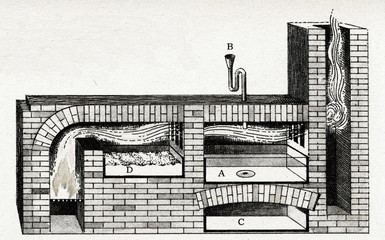 Leblanc process for the production of soda ash