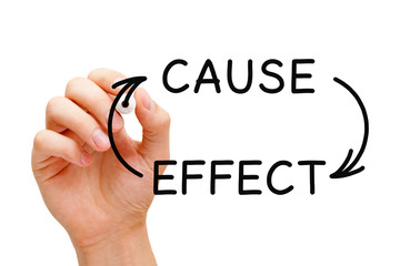 Cause and Effect Cycle Concept