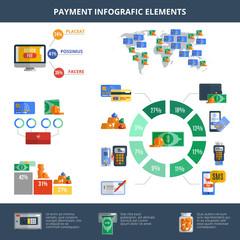 Payment Infographics Set