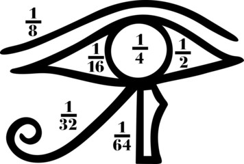 Eye of Horus, Heqat, Fractional Numbers, Egypt