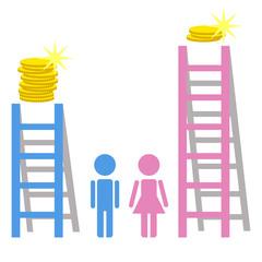 Gender employment discrimination, vector, concept