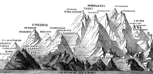 Victorian engraving of the mountains of Asia
