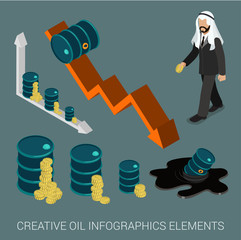 Oil price drop concept flat 3d web isometric infographic