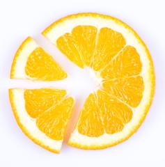 slice of orange. fruit pie chart