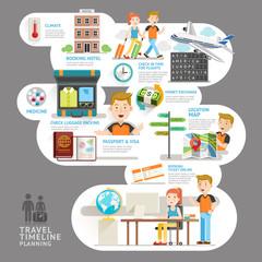 Travel timeline planning infographics.