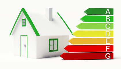 Energie Effizienz